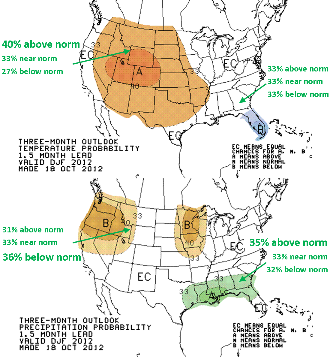 3 Month Climate Outlook Example