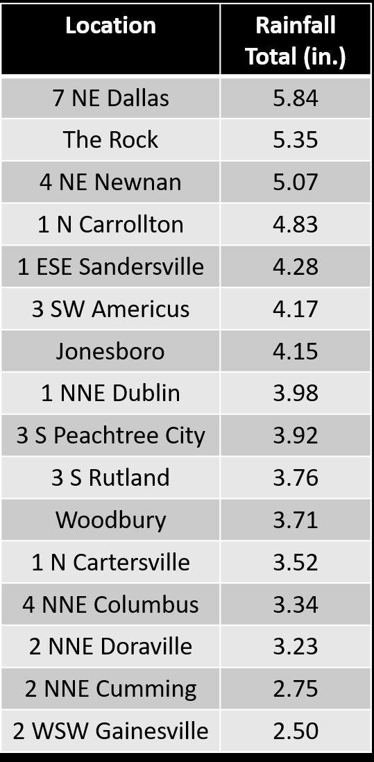 Rainfall_Totals.png