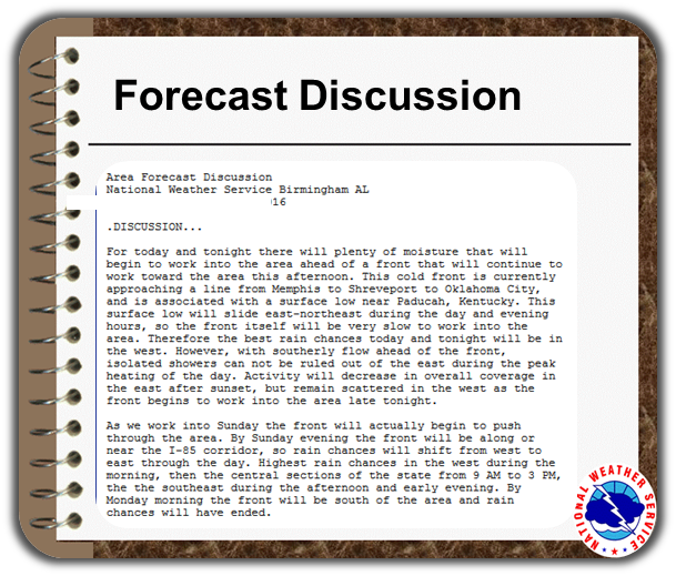 Observations Discussion Satellite Climate Storm Reports Hourly Forecasts Gridded Forecast Fire Weather