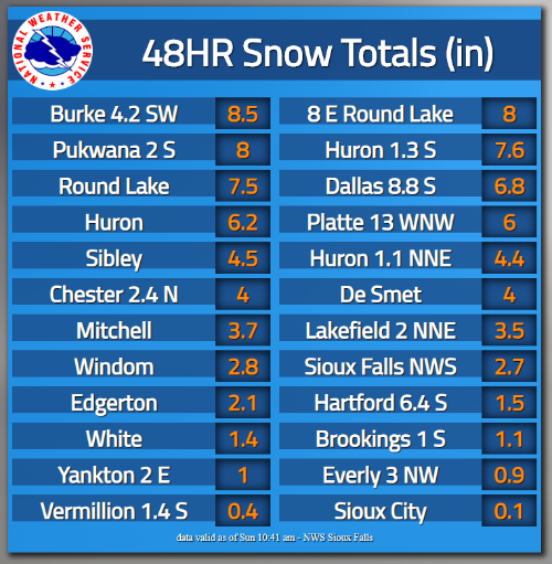 Image with a list of 48-hour snowfall reports.