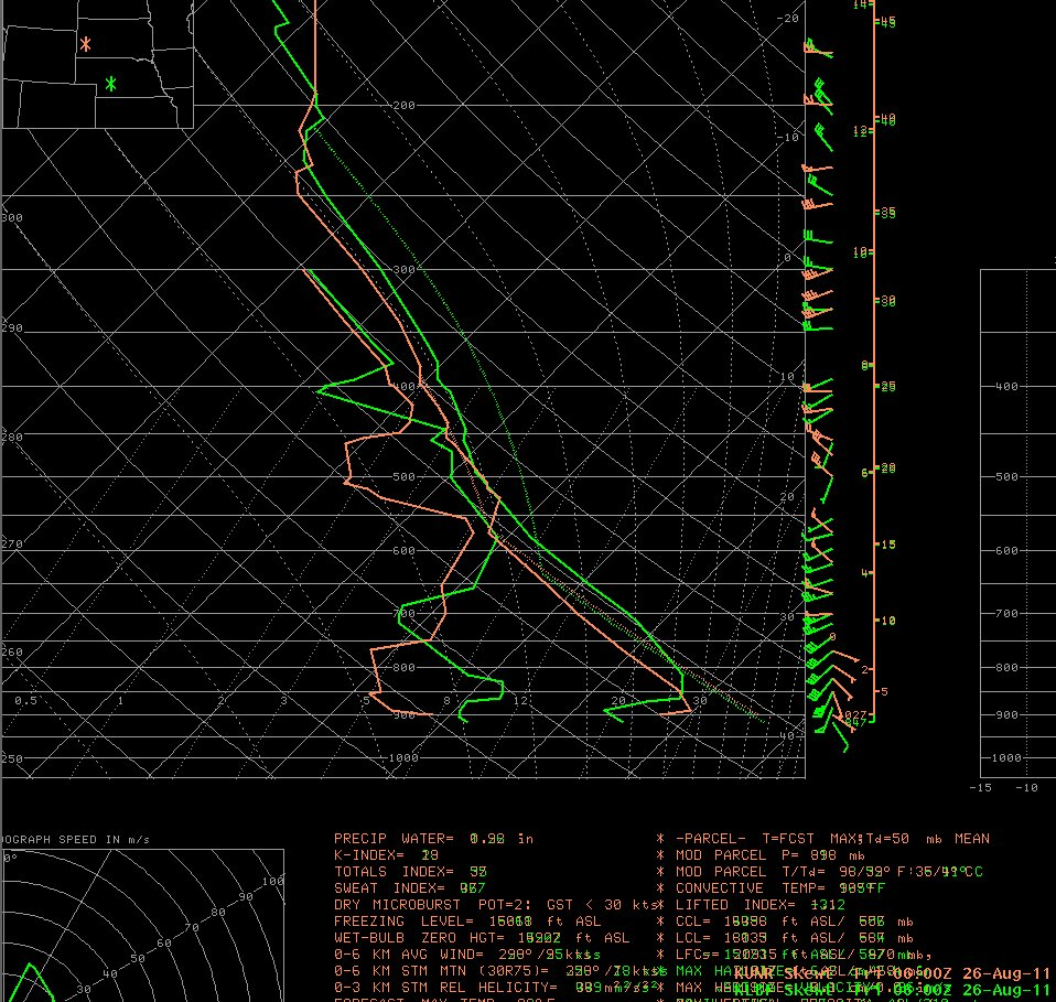 Actual 1am Soundings for Rapid City, SD and North Platte, NE