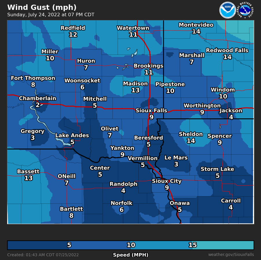 Forecast Wind Gusts