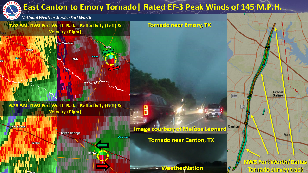 East Canton to Emory Tornado. Rated EF-3 Peak Winds of 145 mph.