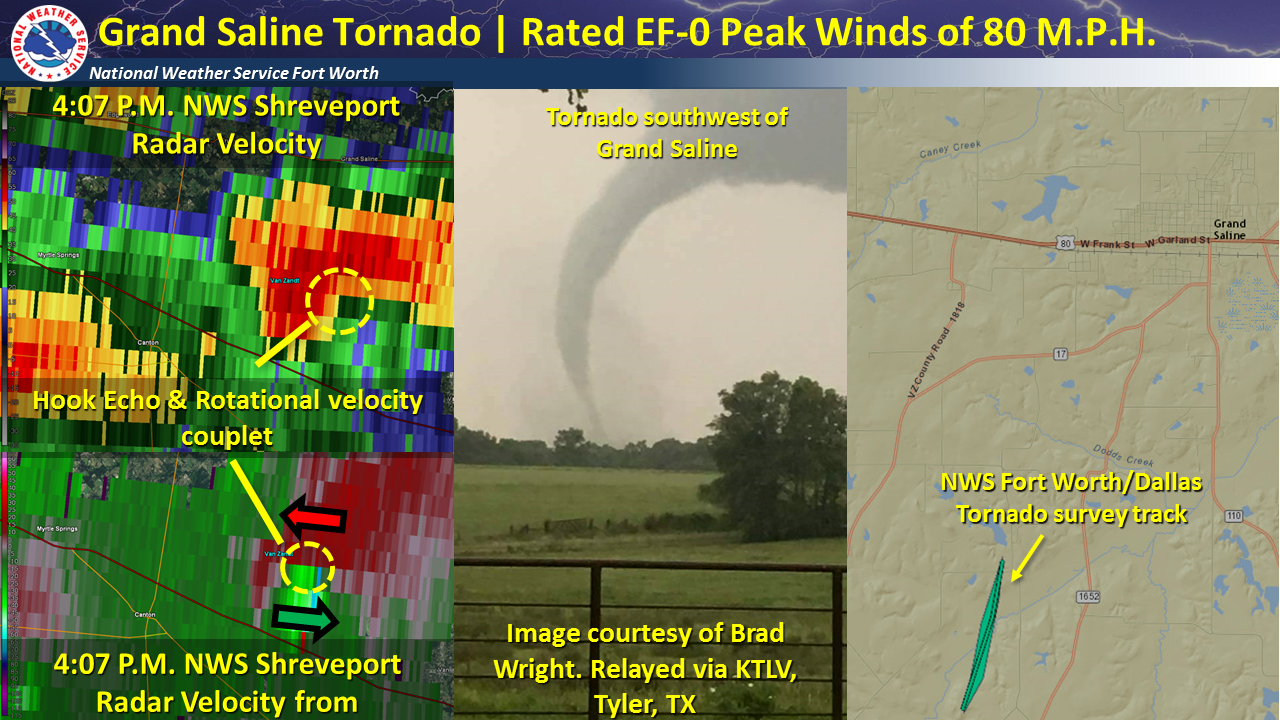 Grand Saline Tornado. Rated EF-0 Peak Winds of 80 mph