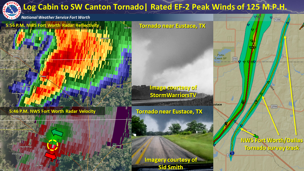 Henderson Co. to South Van Zandt Co. Rated EF-2 Peak Winds of 125 mph