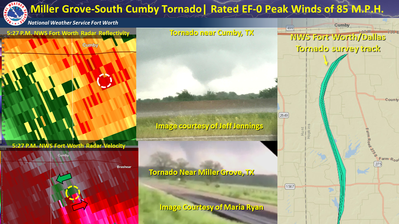 Miller Grove to South Cumby Tornado. Rated EF-0 Peak winds of 85 mph.