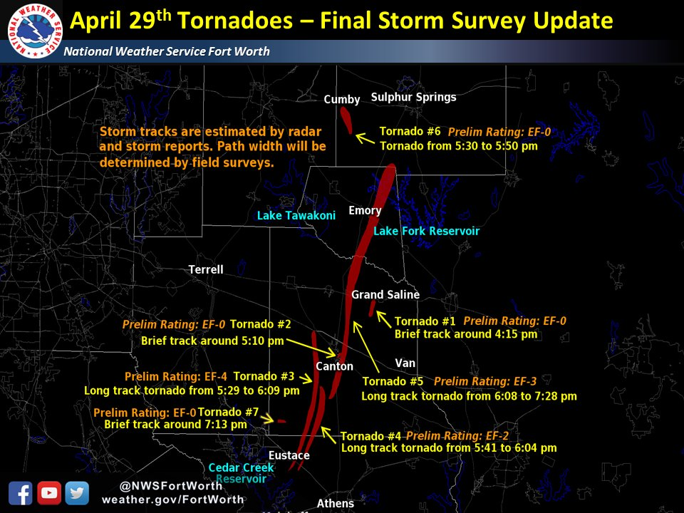 Click on the map to view a larger image of tornado tracks determined from NWS Fort Worth surveys
