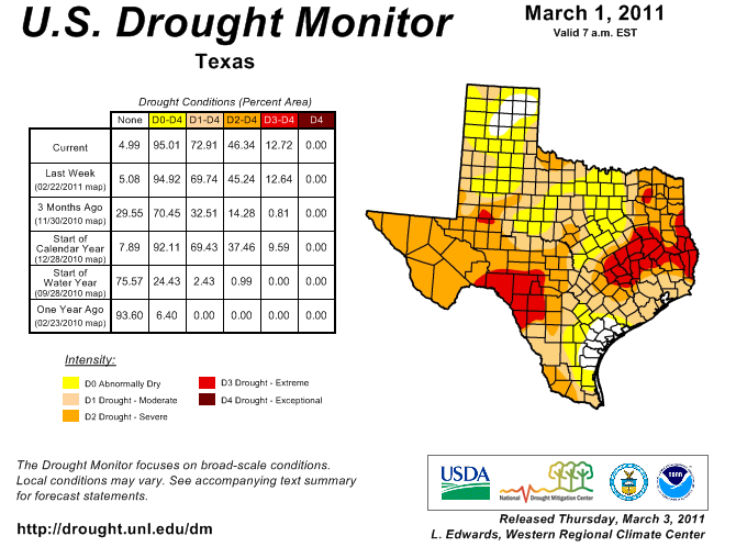 U S Drought Monitor March 1 2011