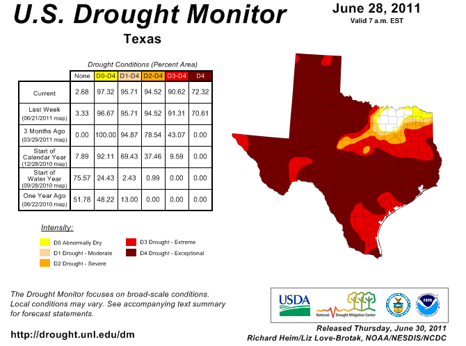 U.S. Drought Monitor - June 28, 2011