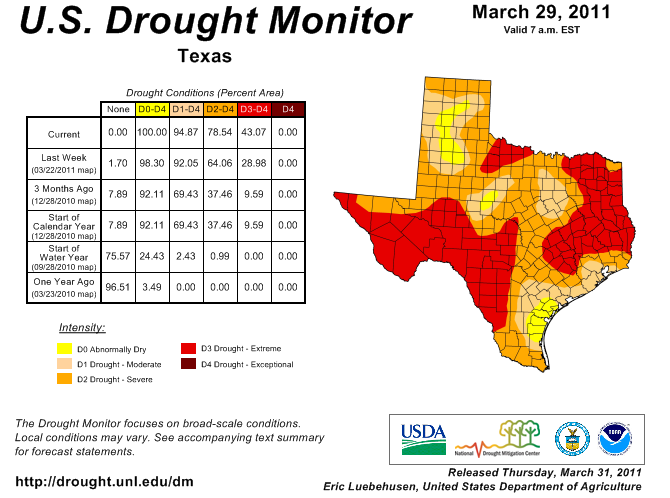 U.S. Drought Monitor - March 29, 2011