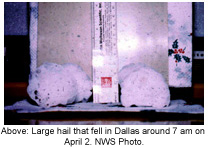 Picture of baseball sized hail that fell in Dallas on April 2, 1982