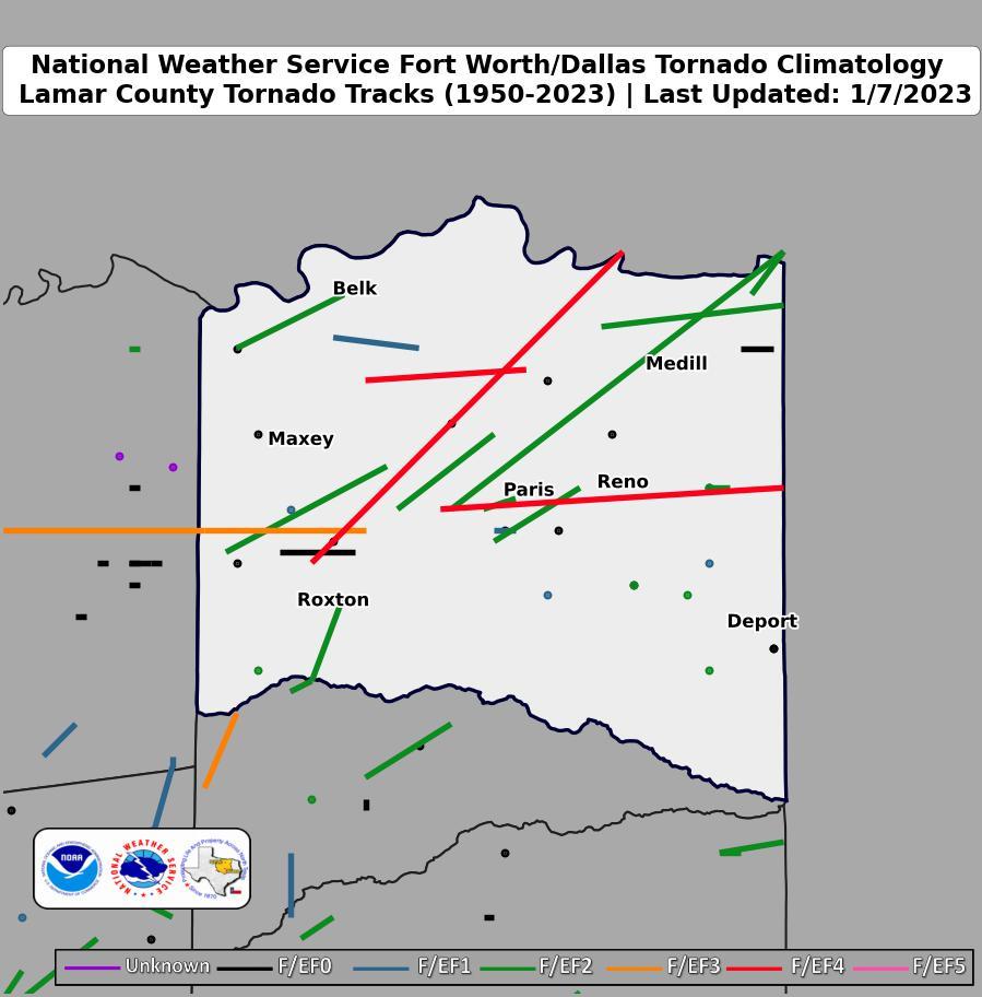 Lamar County Tornado Climatology
