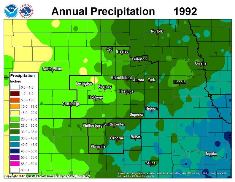 Annual Precipitation History