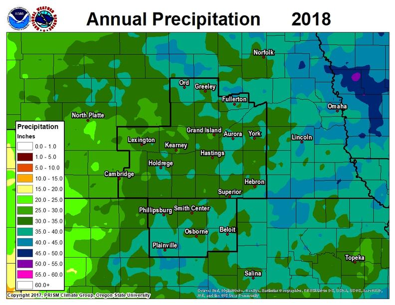 Annual Precipitation History