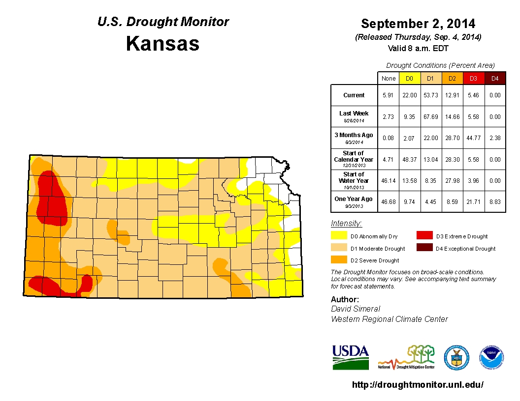 Kansas U S Drought Monitor As Of September 2