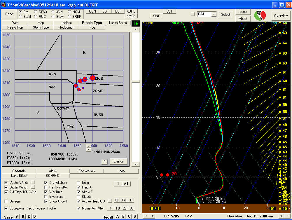 Bufkit display for GSP from 18-hr NAM at 1800 UTC on 15 December