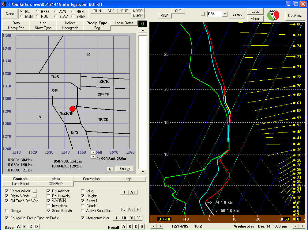 Bufkit display for GSP from 00-hr NAM at 1800 UTC 14 December 2005