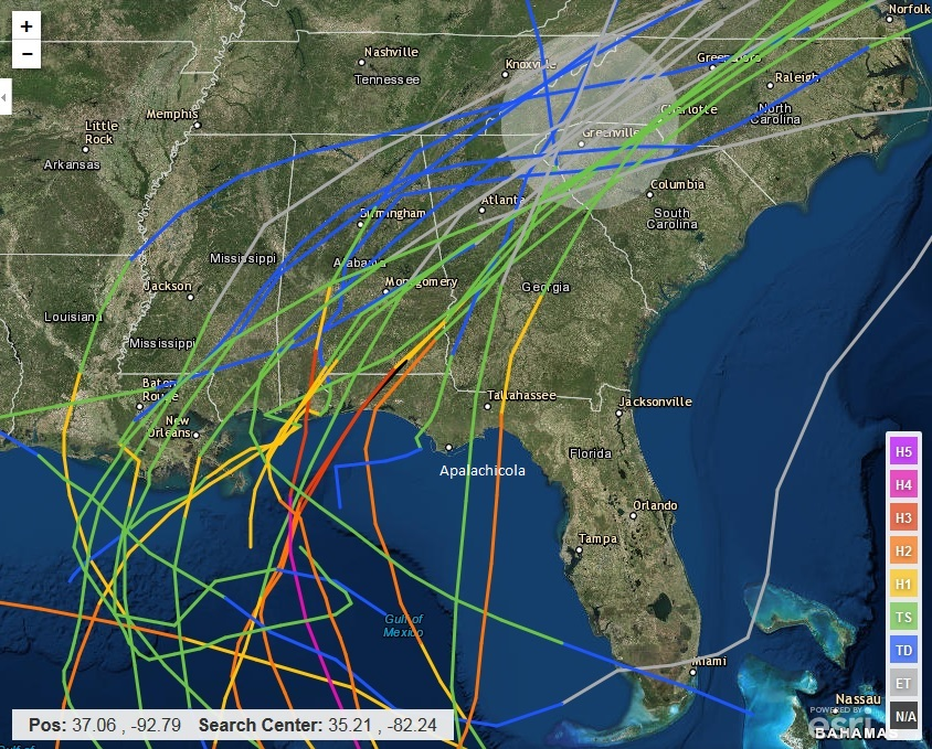Tracks across 