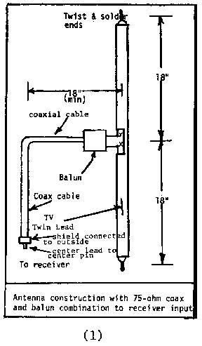 sketch denoting construction of one-half dipole antenna
