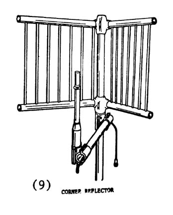sketch denoting a commercially available high performance corner reflector outdoor antenna for weather radio reception