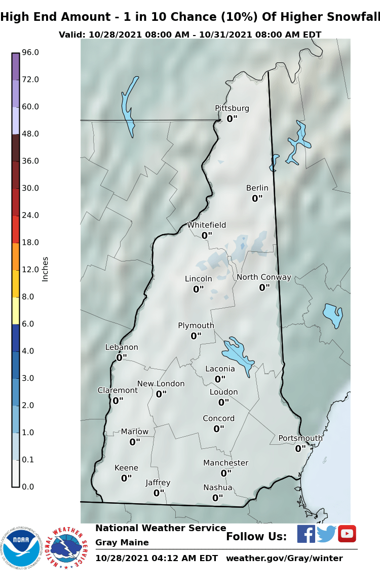 Maximum Potential Snow Accumulation