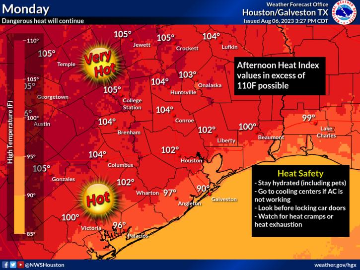 Houston Weather Matrix (Maps of Forecasts, Radars, Mosaics