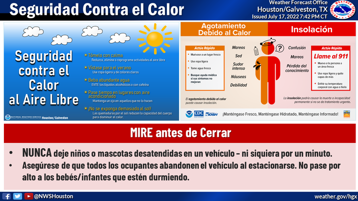 Here Is The Climate And Weather History For This Date Across Southeast Texas