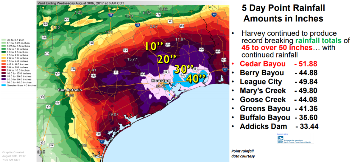5 Day Rainfall Totals Within Rivers Bayous Courtesy Of West Gulf River Forecast Center