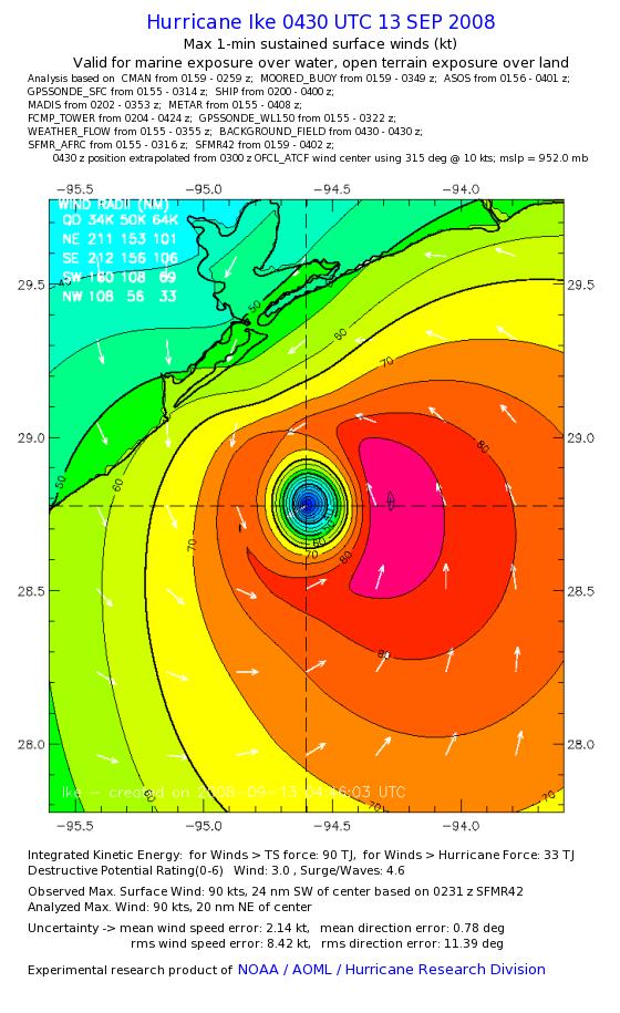 Hurricane Ike Wind Analysis