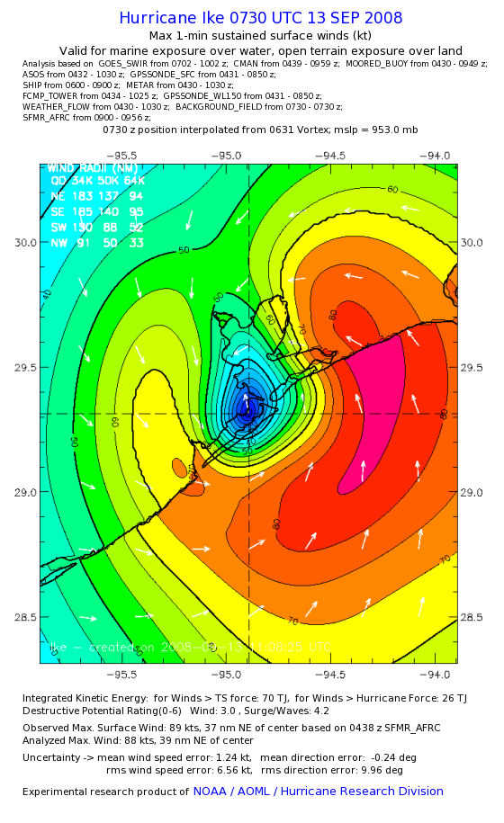 Hurricane Ike - Wind Analysis