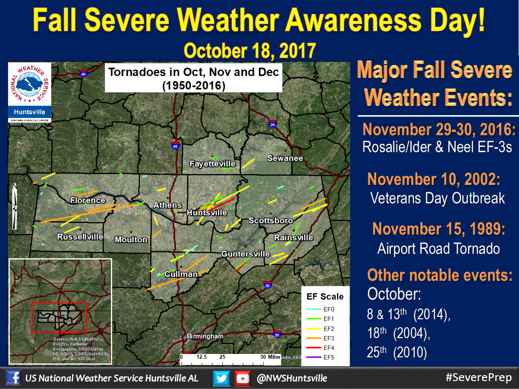 Tennessee Valley Fall Tornado Climatology