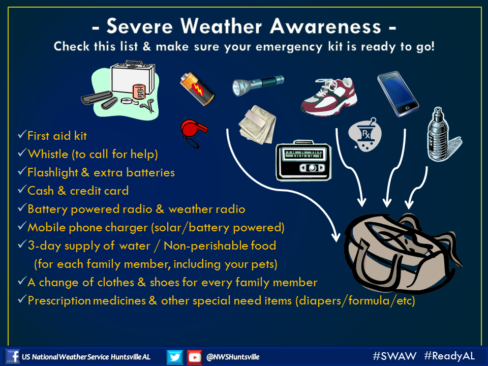 Severe Weather Safety : Severe weather awareness