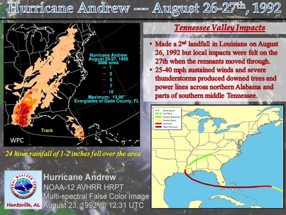 Historical Weather Events Nws Huntsville