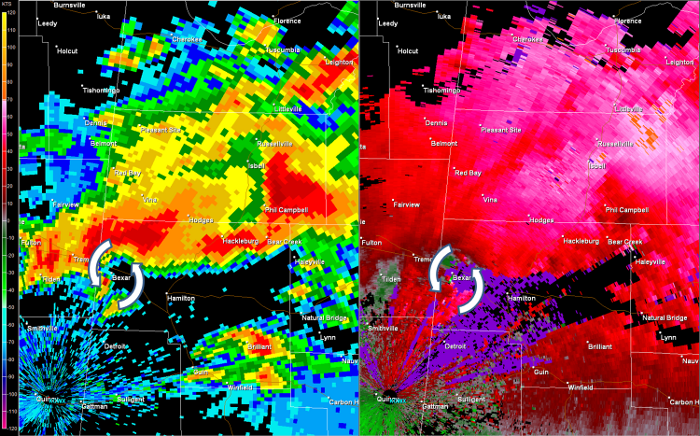 Hytop, AL Radar (HTX) radar loop of the EF-2 tornado track.  The imagery on the left is reflectivity, while the imagery on the right is storm-relative velocity.  Click on the image to loop.