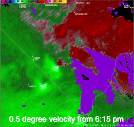 0.5 degree velocity from 6:15 pm