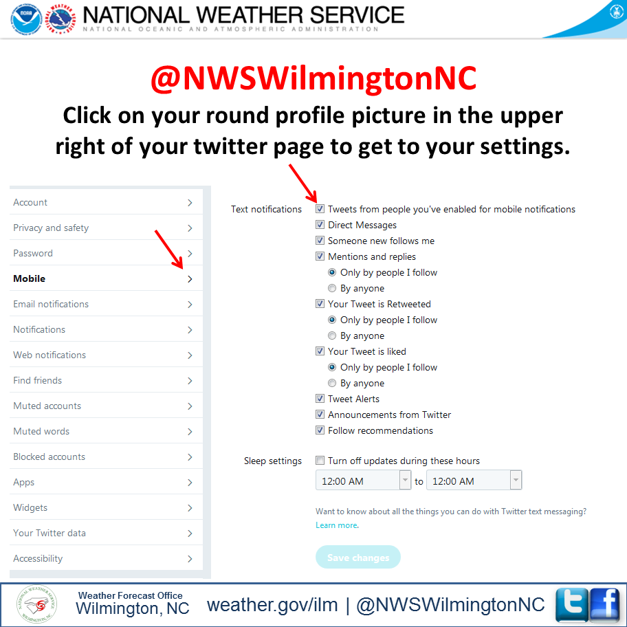 NWS Mobile Weather Forecasts