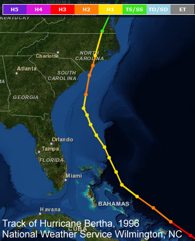 Track of Hurricane Bertha, 1996
