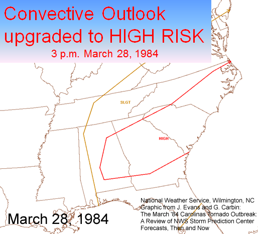 Graphic of the High Risk Outlook