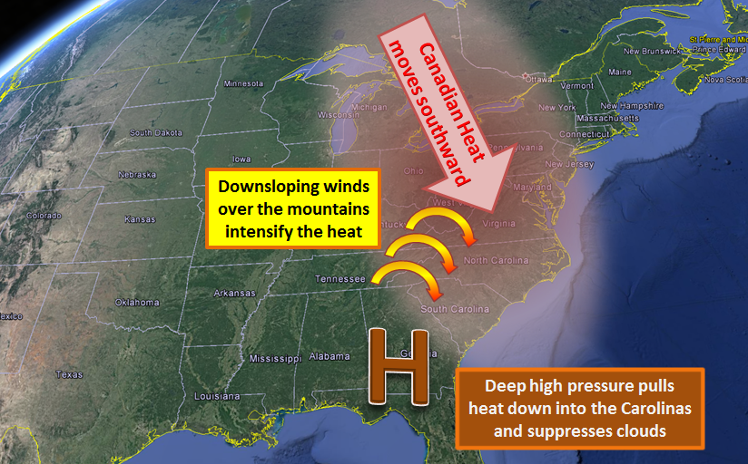 Synoptic weather setup that creates a heat wave across the Carolinas