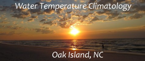 Water Temperature Climatology, Oak Island, North Carolina