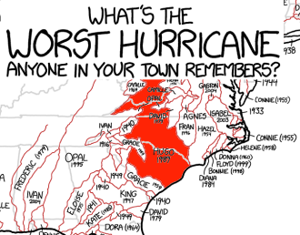What's the worst hurricane anyone in your town remembers?  From http://xkcd.com/1407