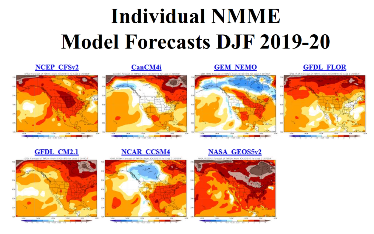 NMME Model Temperature Forecasts for the 2019-2020 Winter Season