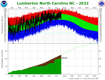 the thumbnail image of the 