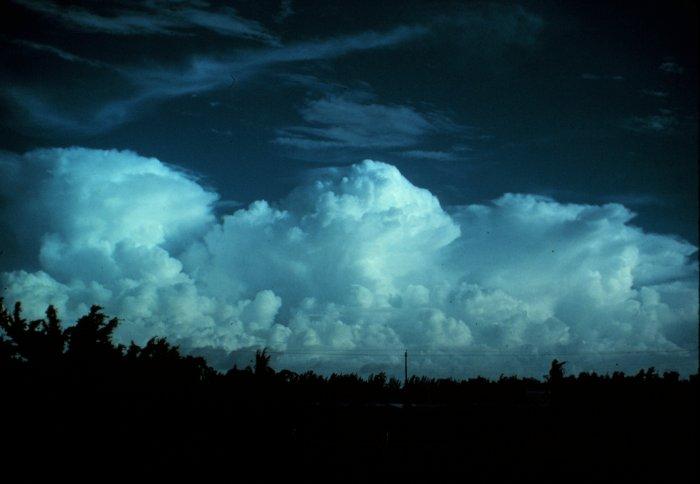 Ichimoku cloud base line