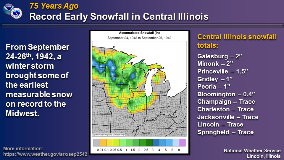 Years Ago Central Illinois Earliest Snowfall On Record - National weather service lincoln illinois