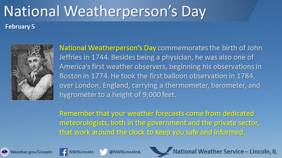 today is national weatherperson u0026 39 s day