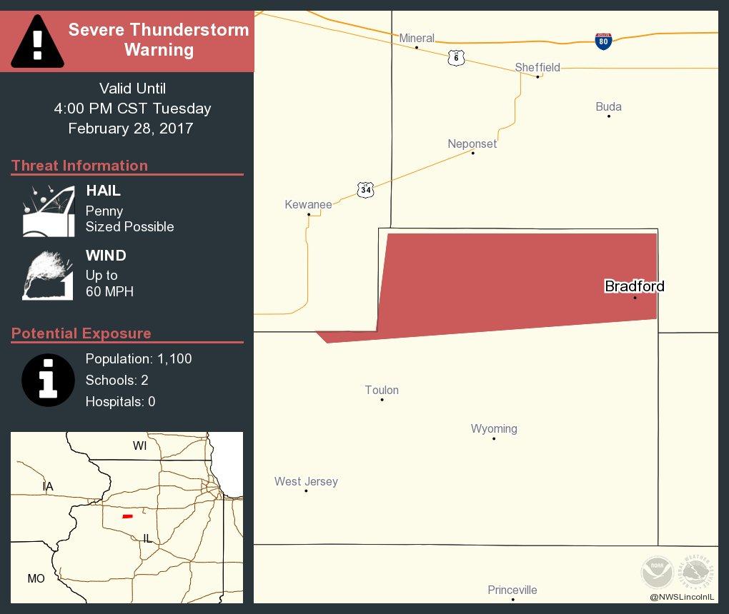 Illinois brown county versailles - Severe Thunderstorm Northern Stark