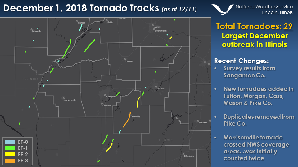 Track Map of All Tornadoes