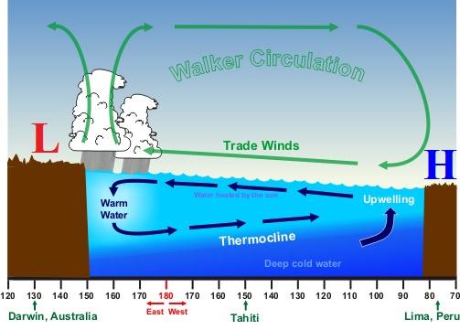 Winter Weather Topics