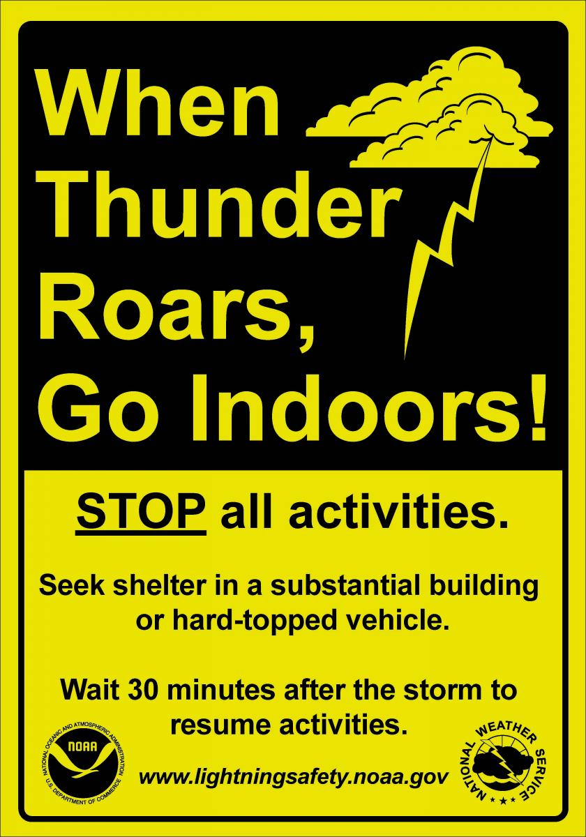 Image result for when thunder roars go indoors